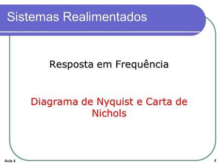 Aula 4 Sistemas Realimentados Resposta em Frequência Diagrama de Nyquist e Carta de Nichols 1.