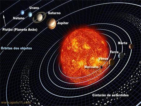 O sol O Sol é uma estrela, como todas as outras que vemos no céu à noite. A diferença é a distância. As outras estão a anos-luz de distância, ao passo.