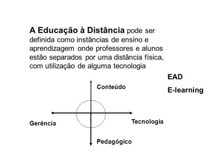 A Educação à Distância pode ser definida como instâncias de ensino e aprendizagem onde professores e alunos estão separados por uma distância física, com.