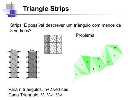 Triangle Strips Strips: É possível descrever um triângulo com menos de 3 vértices? Para n triângulos, n+2 vértices Cada Triangulo: V i, V i+1, V i+2 Problema.