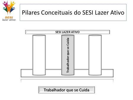 Pilares Conceituais do SESI Lazer Ativo Trabalhador que se Cuida SESI LAZER ATIVO Trabalhador que se Cuida.