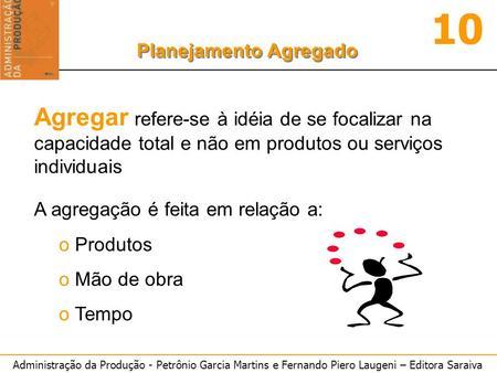 Agregar refere-se à idéia de se focalizar na capacidade total e não em produtos ou serviços individuais A agregação é feita em relação a: Produtos Mão.