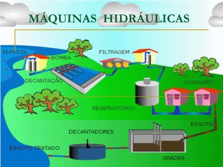 MÁQUINAS HIDRÁULICAS.