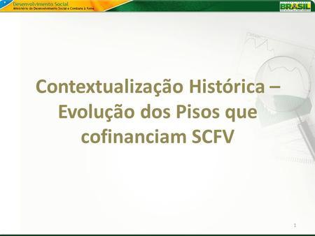 Contextualização Histórica – Evolução dos Pisos que cofinanciam SCFV 1.